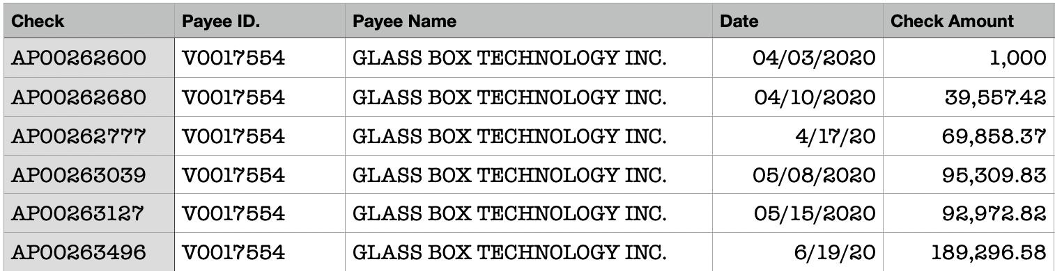 Glass Box Checks Sept 2020